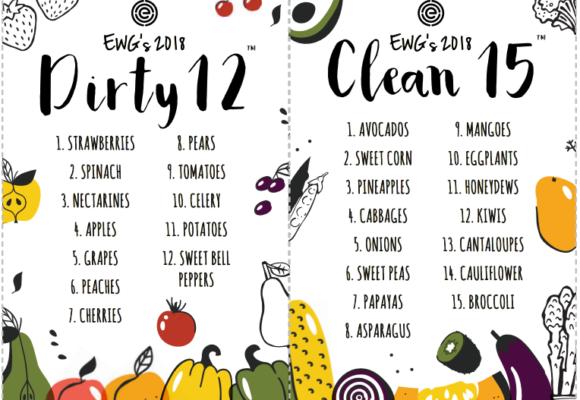 Brudna 12 i czysta 15 - czyli lista warzyw i owoców podzielona pod kątem zawartości pestycydów wg. USDA